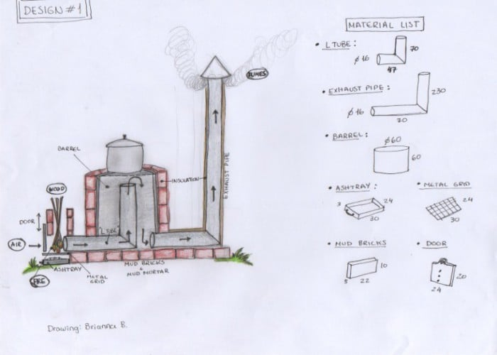 Permaculture-Design-Rocket-Stove-